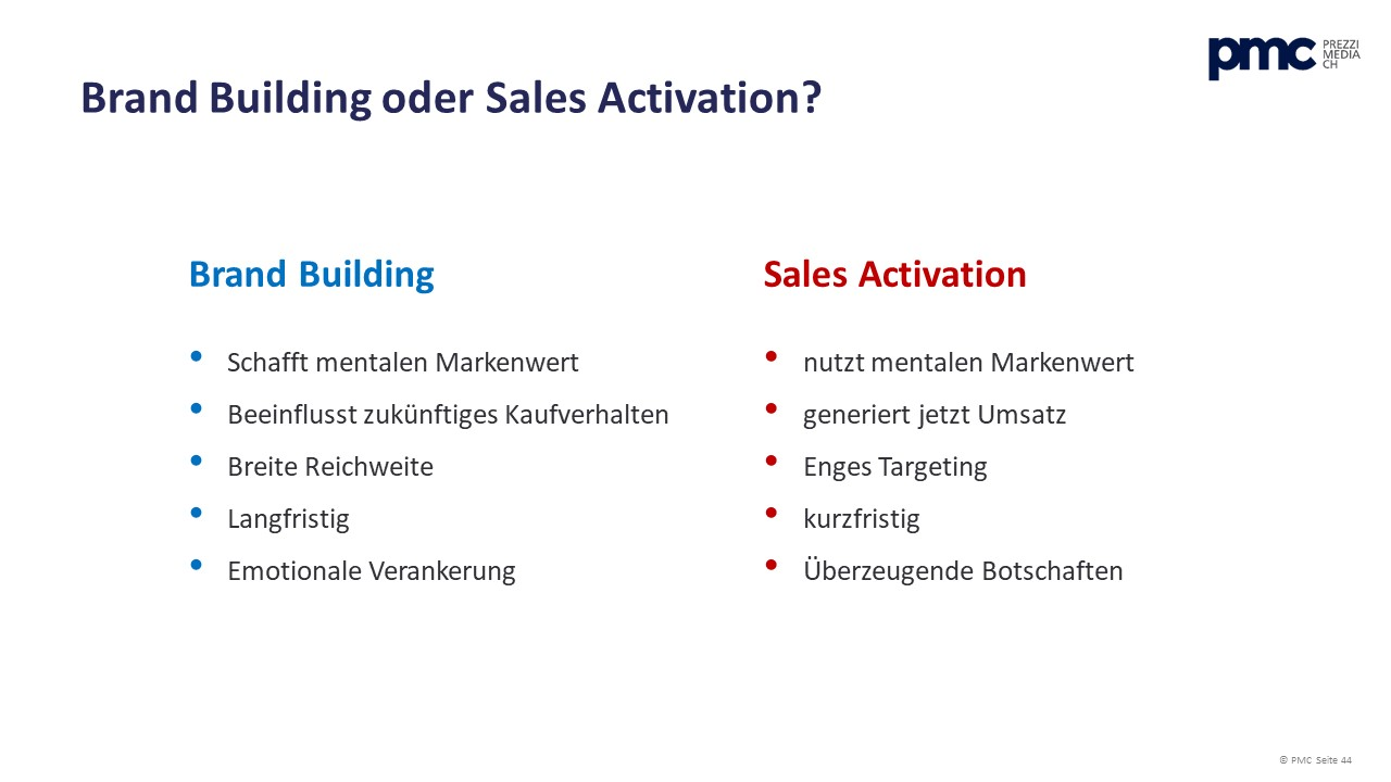 PMC Brand Building vs Sales Activation
